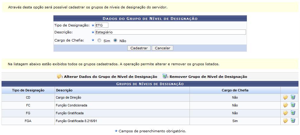 Figura 1: Dados do Grupo de Nível de Designação