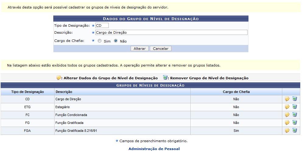 Figura 3: Dados do Grupo de Nível de Designação